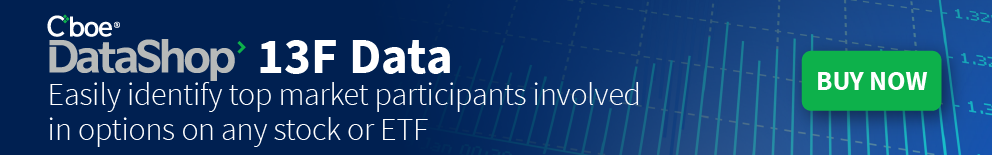 Easily identify market participants involved in options on any stock or ETF.